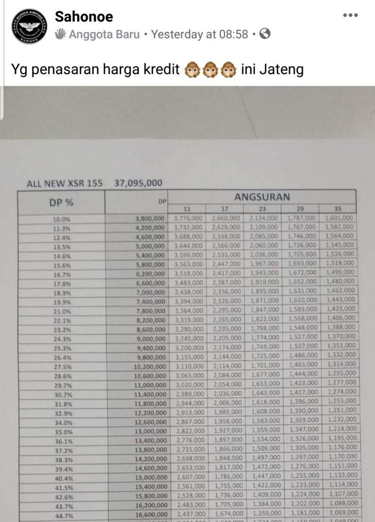 Daftar harga kredit yamaha xsr 155